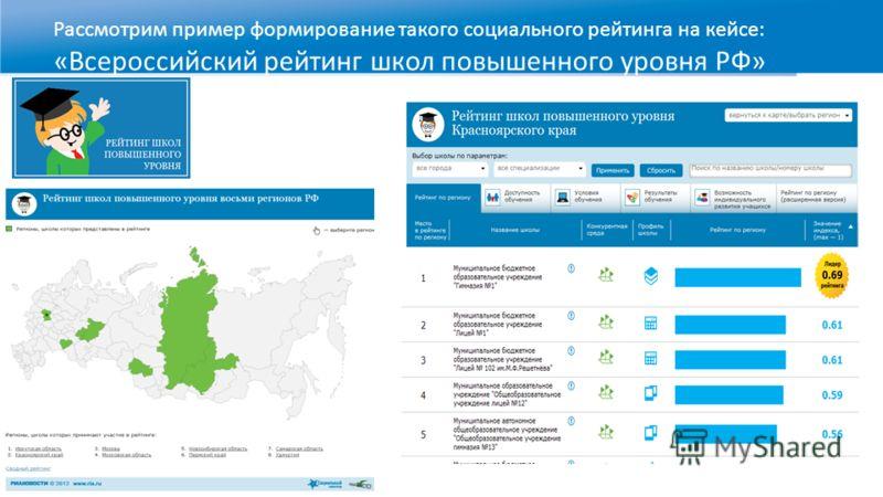 Рассмотрим пример формирование такого социального рейтинга на кейсе: «Всероссийский рейтинг школ повышенного уровня РФ»