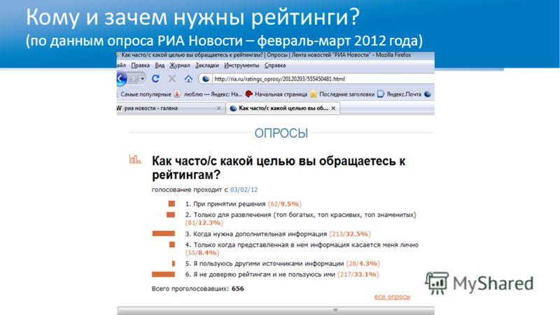 Кому и зачем нужны рейтинги? (по данным опроса РИА Новости – февраль-март 2012 года)