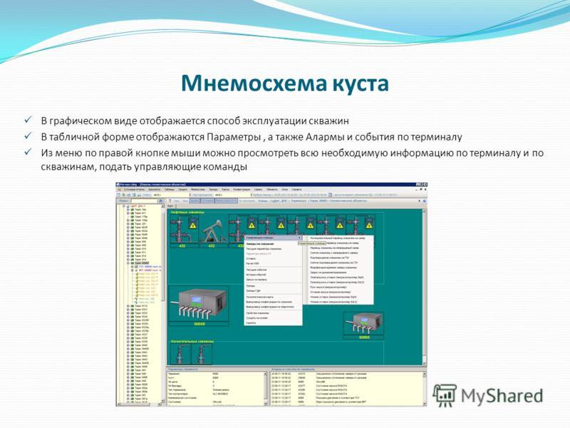 Мнемосхема куста В графическом виде отображается способ эксплуатации скважин В табличной форме отображаются Параметры, а также Алармы и события по терминалу Из меню по правой кнопке мыши можно просмотреть всю необходимую информацию по терминалу и по