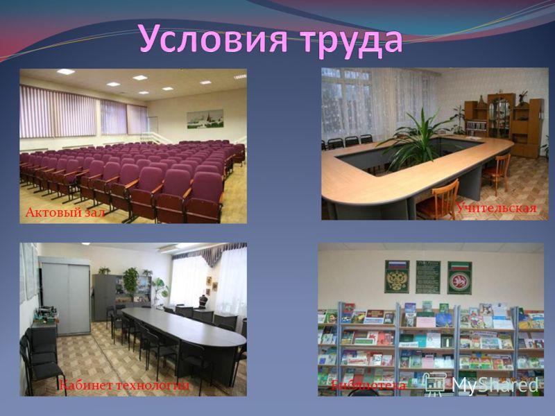 Актовый зал Учительская Кабинет технологииБиблиотека