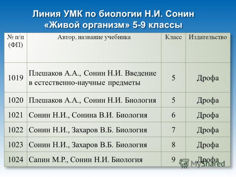 Линия УМК по биологии Н.И. Сонин «Живой организм» 5-9 классы