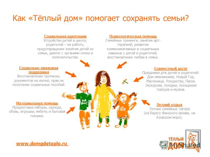 Как «Тёплый дом» помогает сохранять семьи? www.domgdeteplo.ru Материальная помощь Продуктовые наборы, одежда, обувь, игрушки, мебель и бытовая техника. Социально-правовая поддержка Восстановление прописки, документов на жильё, прав на получение социа