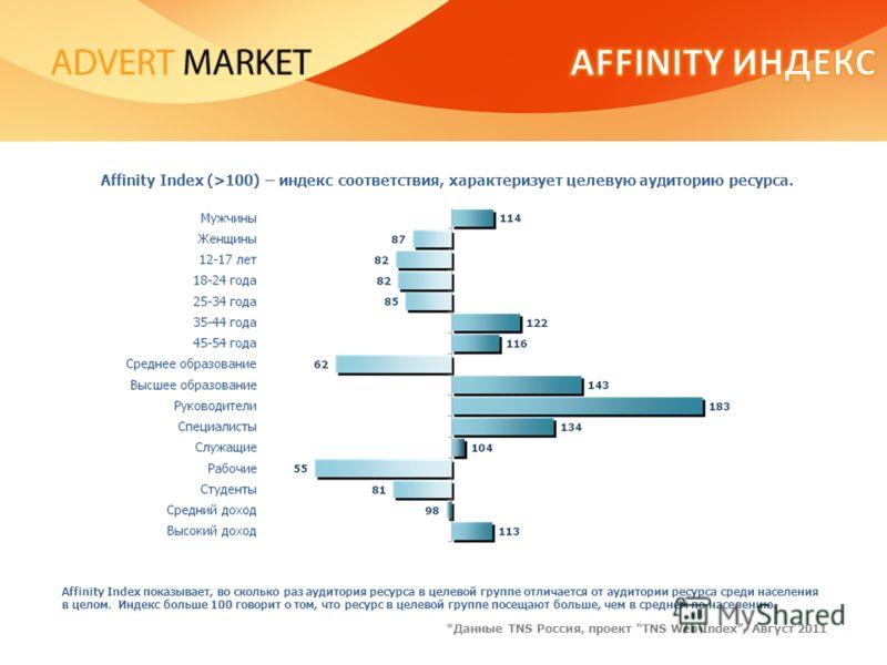 Affinity Index (>100) – индекс соответствия, характеризует целевую аудиторию ресурса. Affinity Index показывает, во сколько раз аудитория ресурса в целевой группе отличается от аудитории ресурса среди населения в целом. Индекс больше 100 говорит о то
