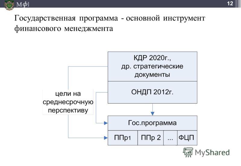 М ] ф 12 Государственная программа - основной инструмент финансового менеджмента