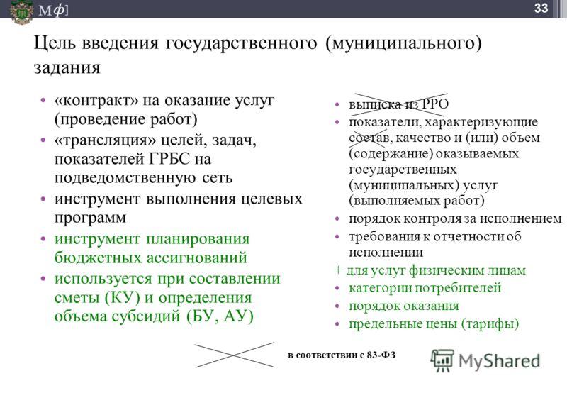 М ] ф 33 Цель введения государственного (муниципального) задания «контракт» на оказание услуг (проведение работ) «трансляция» целей, задач, показателей ГРБС на подведомственную сеть инструмент выполнения целевых программ инструмент планирования бюдже