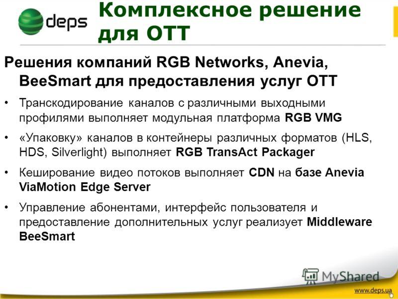 Комплексное решение для OTT Решения компаний RGB Networks, Anevia, BeeSmart для предоставления услуг OTT Транскодирование каналов с различными выходными профилями выполняет модульная платформа RGB VMG «Упаковку» каналов в контейнеры различных формато