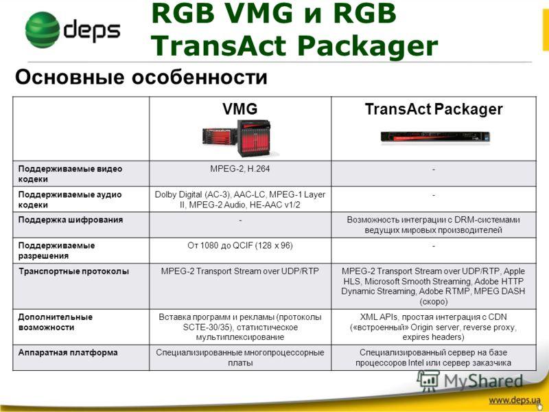 Основные особенности VMGTransAct Packager Поддерживаемые видео кодеки MPEG-2, H.264- Поддерживаемые аудио кодеки Dolby Digital (AC-3), AAC-LC, MPEG-1 Layer II, MPEG-2 Audio, HE-AAC v1/2 - Поддержка шифрования-Возможность интеграции с DRM-системами ве