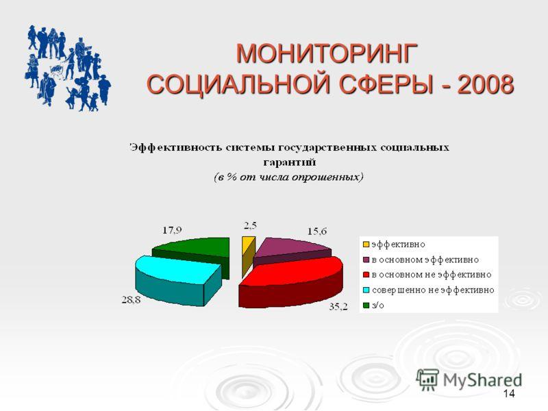 14 МОНИТОРИНГ СОЦИАЛЬНОЙ СФЕРЫ - 2008