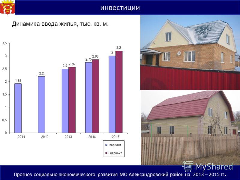 инвестиции 12 Прогноз социально-экономического развития МО Александровский район на 2013 – 2015 гг. Динамика ввода жилья, тыс. кв. м.