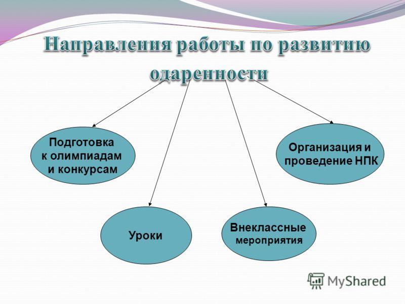 Подготовка к олимпиадам и конкурсам Внеклассные мероприятия Организация и проведение НПК Уроки