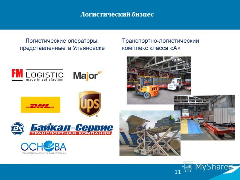 Логистический бизнес 11 Логистические операторы, представленные в Ульяновске Транспортно-логистический комплекс класса «А»