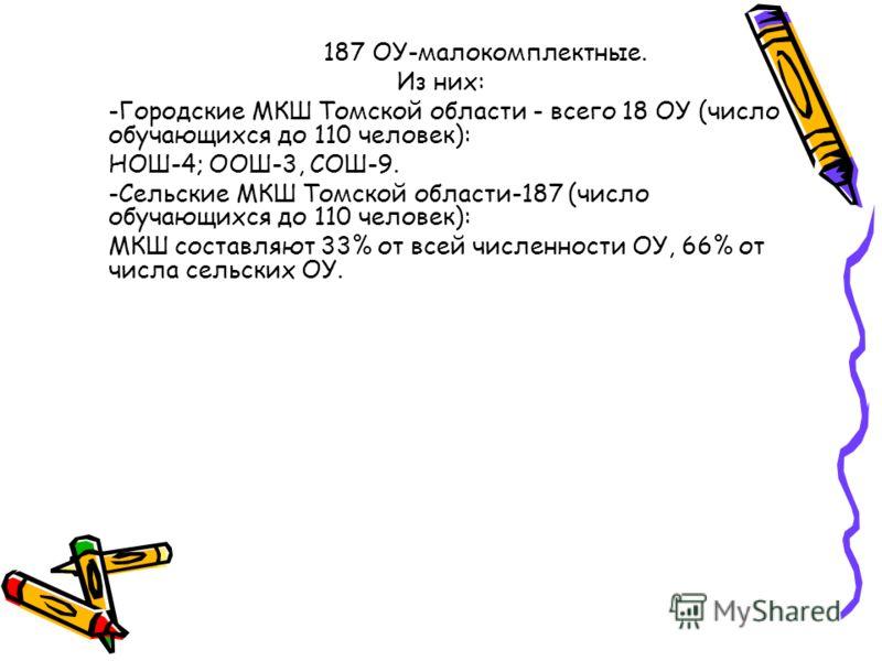 187 ОУ-малокомплектные. Из них: -Городские МКШ Томской области - всего 18 ОУ (число обучающихся до 110 человек): НОШ-4; ООШ-3, СОШ-9. -Сельские МКШ Томской области-187 (число обучающихся до 110 человек): МКШ составляют 33% от всей численности ОУ, 66%