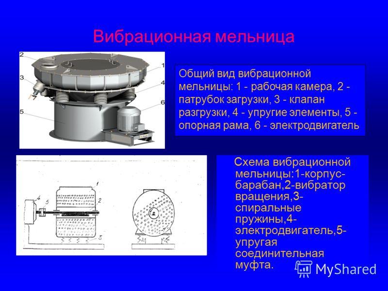 Вибрационная мельница Схема вибрационной мельницы:1-корпус- барабан,2-вибратор вращения,3- спиральные пружины,4- электродвигатель,5- упругая соединительная муфта. Общий вид вибрационной мельницы: 1 - рабочая камера, 2 - патрубок загрузки, 3 - клапан
