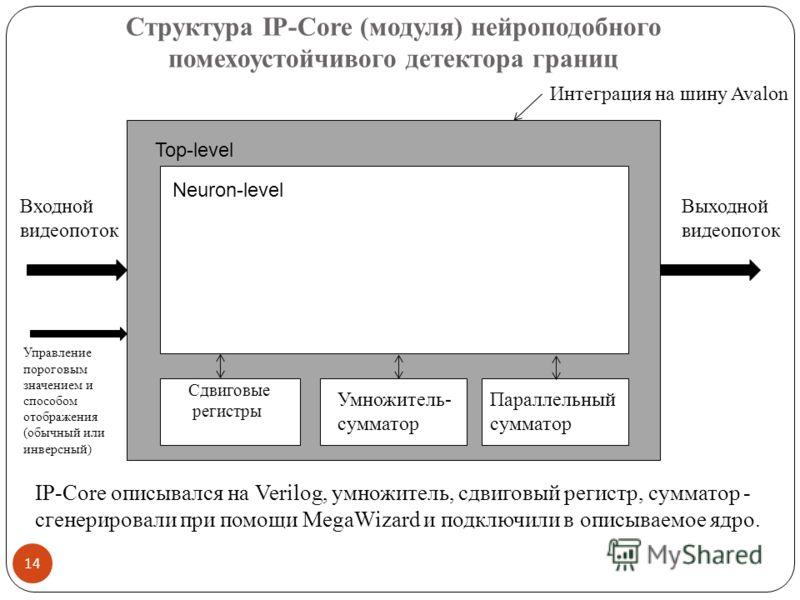 Структура IP-Core (модуля) нейроподобного помехоустойчивого детектора границ Top-level Neuron-level Сдвиговые регистры Умножитель- сумматор Параллельный сумматор Входной видеопоток Выходной видеопоток IP-Core описывался на Verilog, умножитель, сдвиго