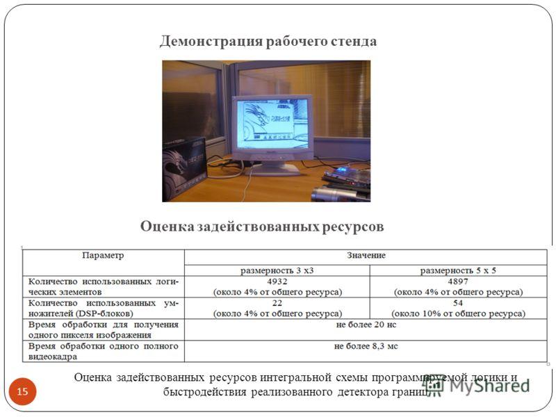 Демонстрация рабочего стенда 15 Оценка задействованных ресурсов интегральной схемы программируемой логики и быстродействия реализованного детектора границ Оценка задействованных ресурсов
