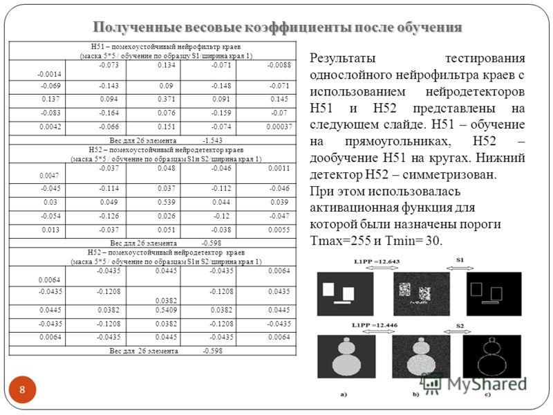 H51 – помехоустойчивый нейрофильтр краев (маска 5*5 / обучение по образцу S1/ширина края 1) -0.0014 -0.0730.134-0.071-0.0088 -0.069-0.1430.09-0.148-0.071 0.1370.0940.3710.0910.145 -0.083-0.1640.076-0.159-0.07 0.0042-0.0660.151-0.0740.00037 Вес для 26