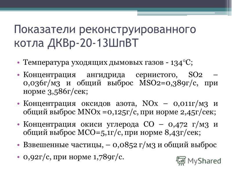 Показатели реконструированного котла ДКВр-20-13ШпВТ Температура уходящих дымовых газов - 134 С; Концентрация ангидрида сернистого, SO2 – 0,036г/м3 и общий выброс МSO2=0,389г/с, при норме 3,586г/сек; Концентрация оксидов азота, NOx – 0,011г/м3 и общий