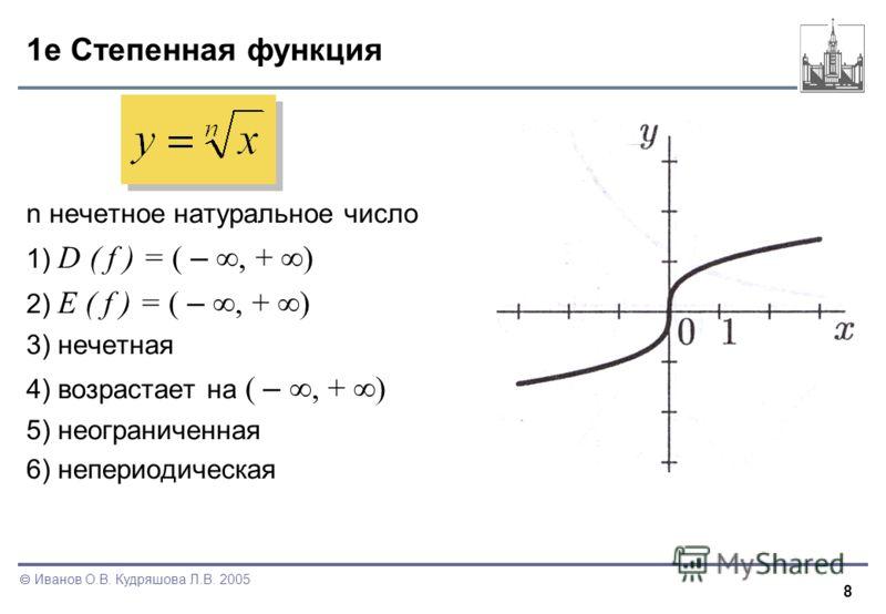 8 Иванов О.В. Кудряшова Л.В. 2005 1е Степенная функция n нечетное натуральное число 1) D ( f ) = ( –, + ) 2) E ( f ) = ( –, + ) 3) нечетная 4) возрастает на ( –, + ) 5) неограниченная 6) непериодическая