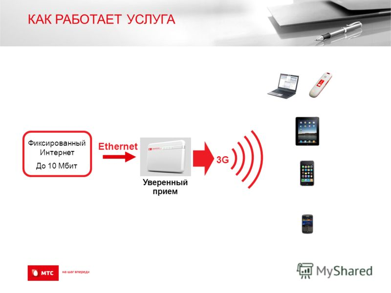КАК РАБОТАЕТ УСЛУГА Ethernet 3G Уверенный прием Фиксированный Интернет До 10 Мбит