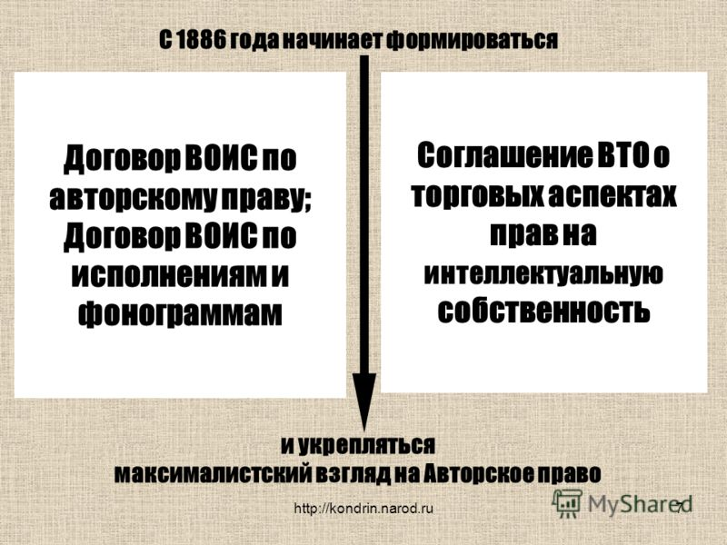 http://kondrin.narod.ru7 С 1886 года начинает формироваться и укрепляться максималистский взгляд на Авторское право Договор ВОИС по авторскому праву; Договор ВОИС по исполнениям и фонограммам Соглашение ВТО о торговых аспектах прав на интеллектуальну