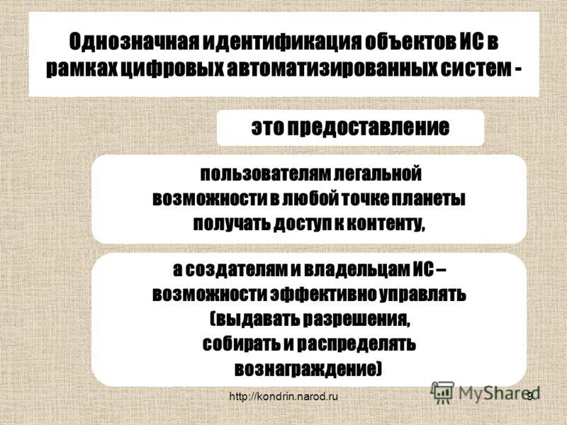 http://kondrin.narod.ru9 Однозначная идентификация объектов ИС в рамках цифровых автоматизированных систем - это предоставление пользователям легальной возможности в любой точке планеты получать доступ к контенту, а создателям и владельцам ИС – возмо