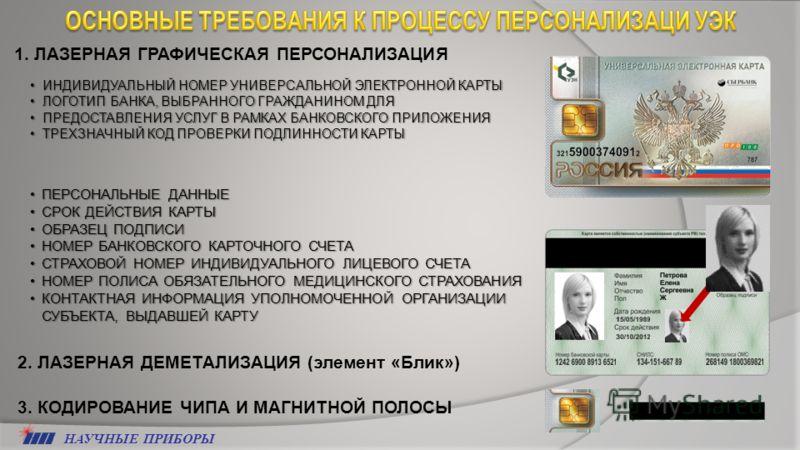 НАУЧНЫЕ ПРИБОРЫ 1. ЛАЗЕРНАЯ ГРАФИЧЕСКАЯ ПЕРСОНАЛИЗАЦИЯ ИНДИВИДУАЛЬНЫЙ НОМЕР УНИВЕРСАЛЬНОЙ ЭЛЕКТРОННОЙ КАРТЫ ИНДИВИДУАЛЬНЫЙ НОМЕР УНИВЕРСАЛЬНОЙ ЭЛЕКТРОННОЙ КАРТЫ ЛОГОТИП БАНКА, ВЫБРАННОГО ГРАЖДАНИНОМ ДЛЯ ЛОГОТИП БАНКА, ВЫБРАННОГО ГРАЖДАНИНОМ ДЛЯ ПРЕДО