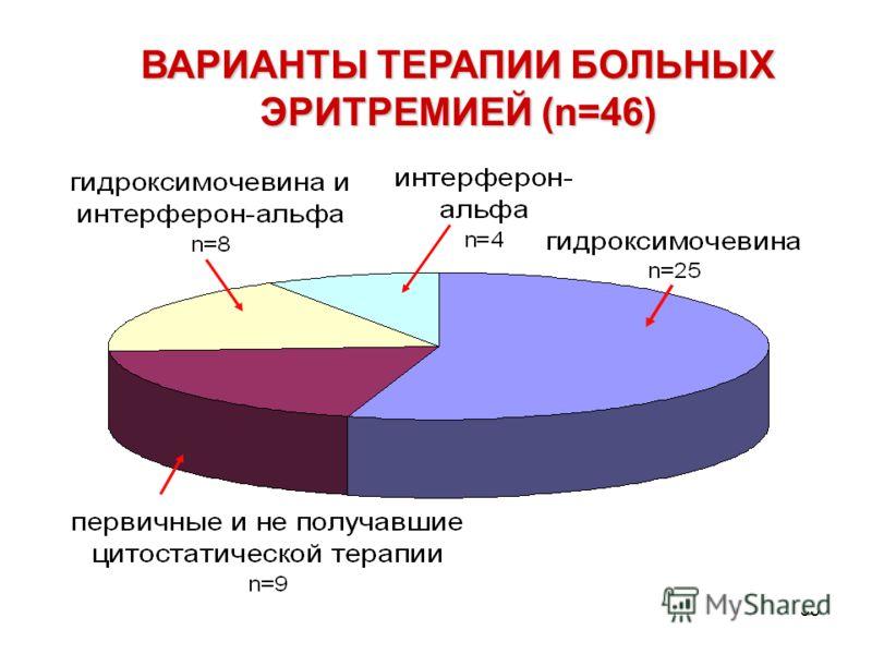 38 ВАРИАНТЫ ТЕРАПИИ БОЛЬНЫХ ЭРИТРЕМИЕЙ (n=46)