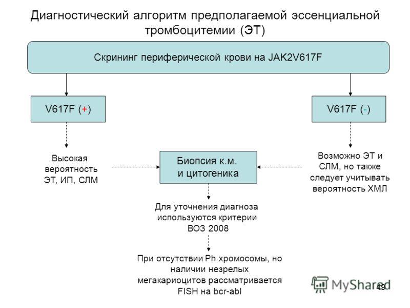 49 Диагностический алгоритм предполагаемой эссенциальной тромбоцитемии (ЭТ) V617F (+)V617F (-) Высокая вероятность ЭТ, ИП, СЛМ Возможно ЭТ и СЛМ, но также следует учитывать вероятность ХМЛ Биопсия к.м. и цитогеника Для уточнения диагноза используются