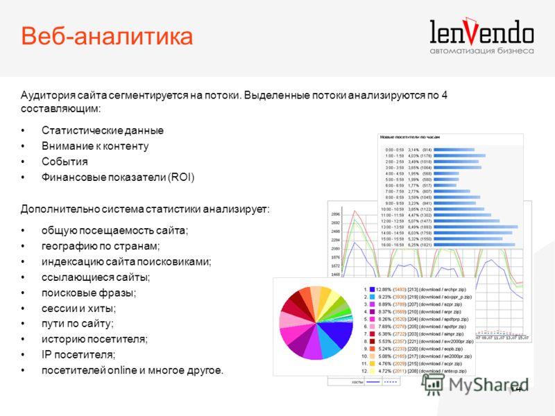 14 Веб-аналитика Аудитория сайта сегментируется на потоки. Выделенные потоки анализируются по 4 составляющим: Дополнительно система статистики анализирует: Статистические данные Внимание к контенту События Финансовые показатели (ROI) общую посещаемос