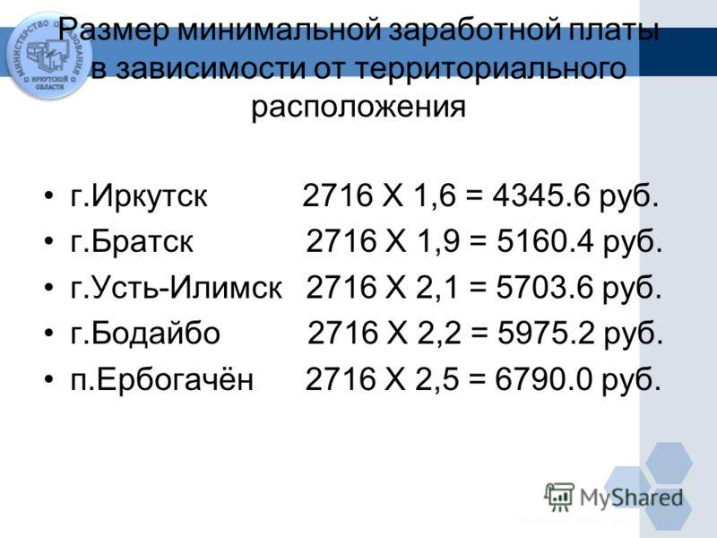 Размер минимальной заработной платы в зависимости от территориального расположения г.Иркутск 2716 Х 1,6 = 4345.6 руб. г.Братск 2716 Х 1,9 = 5160.4 руб. г.Усть-Илимск 2716 Х 2,1 = 5703.6 руб. г.Бодайбо 2716 Х 2,2 = 5975.2 руб. п.Ербогачён 2716 Х 2,5 =