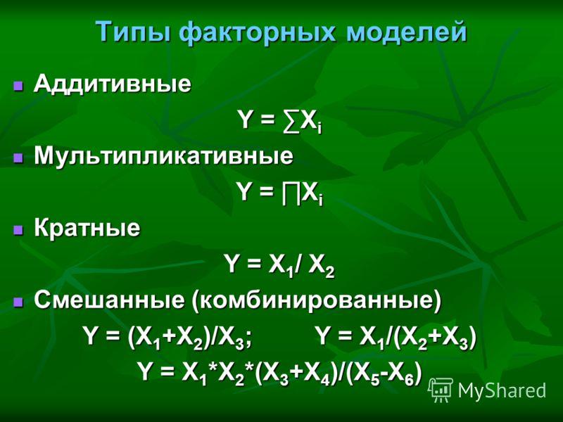 Типы факторных моделей Аддитивные Аддитивные Y = X i Мультипликативные Мультипликативные Y = X i Кратные Кратные Y = X 1 / X 2 Смешанные (комбинированные) Смешанные (комбинированные) Y = (X 1 +X 2 )/X 3 ; Y = X 1 /(X 2 +X 3 ) Y = X 1 *X 2 *(X 3 +X 4