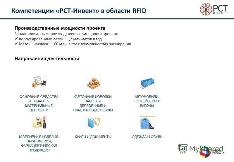 Компетенции «РСТ-Инвент» в области RFID Производственные мощности проекта Запланированные производственные мощности проекта: Корпусированных меток – 1,3 млн меток в год Меток –наклеек – 160 млн. в год с возможностью расширения Направления деятельност