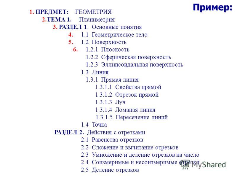 1. ПРЕДМЕТ: ГЕОМЕТРИЯ 2.ТЕМА 1. Планиметрия 3. РАЗДЕЛ 1. Основные понятия 4. 1.1 Геометрическое тело 5. 1.2 Поверхность 6. 1.2.1 Плоскость 1.2.2 Сферическая поверхность 1.2.3 Эллипсоидальная поверхность 1.3 Линия 1.3.1 Прямая линия 1.3.1.1 Свойства п