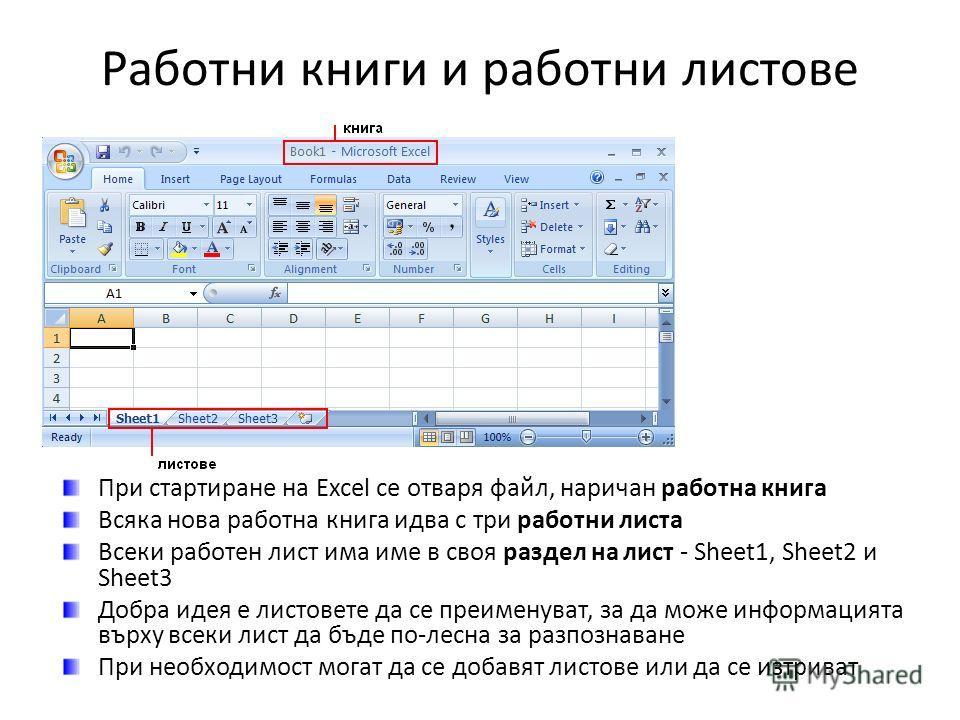 Работни книги и работни листове При стартиране на Excel се отваря файл, наричан работна книга Всяка нова работна книга идва с три работни листа Всеки работен лист има име в своя раздел на лист - Sheet1, Sheet2 и Sheet3 Добра идея е листовете да се пр