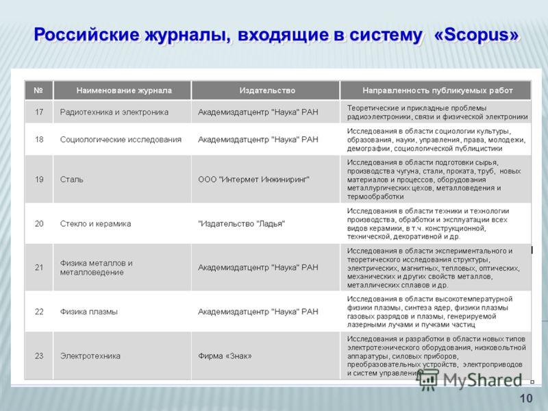 10 Российские журналы, входящие в систему «Scopus»