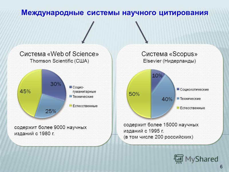 6 Международные системы научного цитирования Система «Web of Science» Thomson Scientific (США) содержит более 9000 научных изданий с 1980 г. Система «Web of Science» Thomson Scientific (США) содержит более 9000 научных изданий с 1980 г. Система «Scop