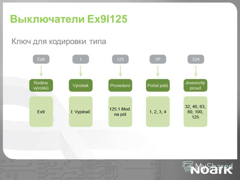 Выключатели Ex9I125 Ключ для кодировки типа