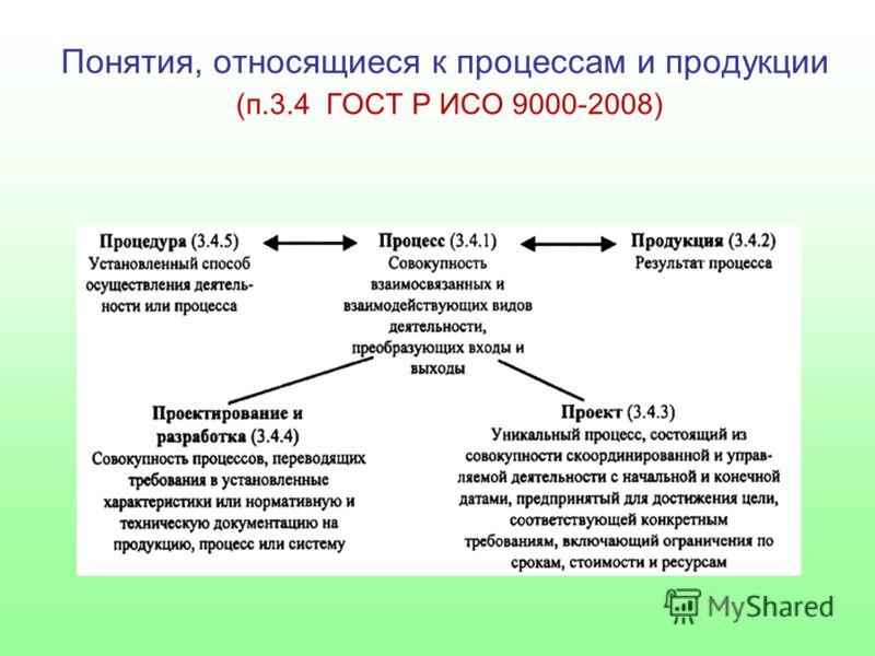Понятия, относящиеся к процессам и продукции (п.3.4 ГОСТ Р ИСО 9000-2008)
