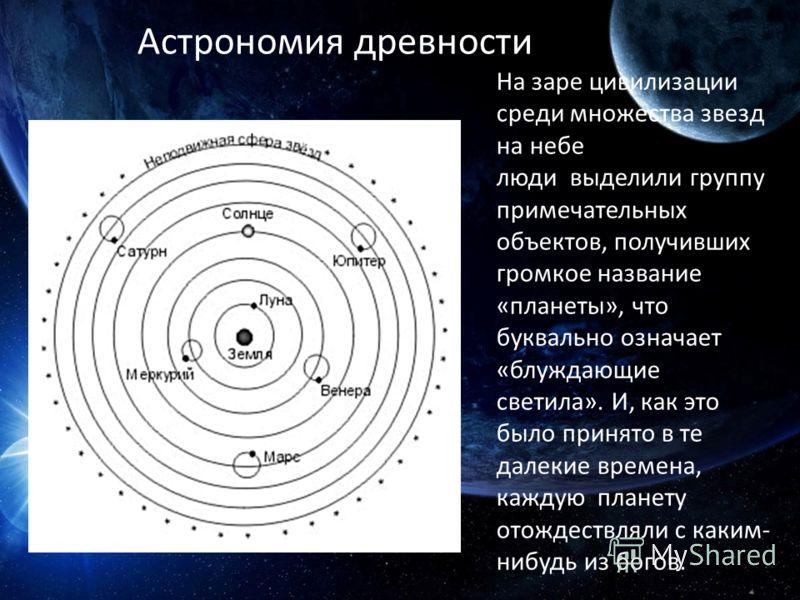 На заре цивилизации среди множества звезд на небе люди выделили группу примечательных объектов, получивших громкое название «планеты», что буквально означает «блуждающие светила». И, как это было принято в те далекие времена, каждую планету отождеств