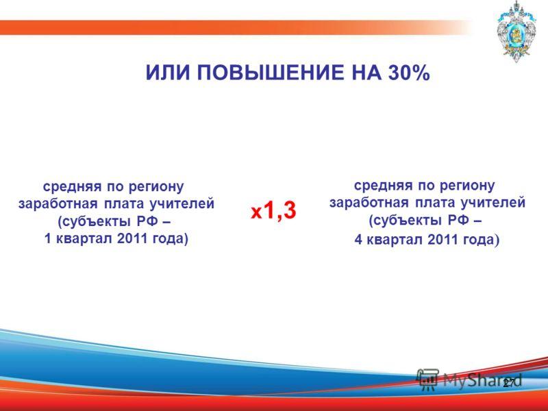 27 средняя по региону заработная плата учителей (субъекты РФ – 1 квартал 2011 года) ИЛИ ПОВЫШЕНИЕ НА 30% х1,3х1,3 средняя по региону заработная плата учителей (субъекты РФ – 4 квартал 2011 года )