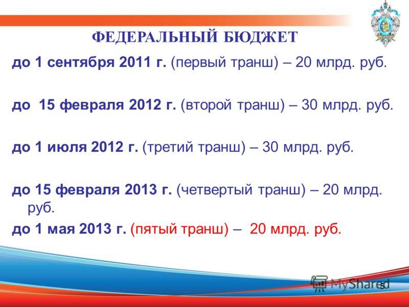 5 до 1 сентября 2011 г. (первый транш) – 20 млрд. руб. до 15 февраля 2012 г. (второй транш) – 30 млрд. руб. до 1 июля 2012 г. (третий транш) – 30 млрд. руб. до 15 февраля 2013 г. (четвертый транш) – 20 млрд. руб. до 1 мая 2013 г. (пятый транш) – 20 м