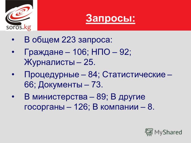 Запросы: В общем 223 запроса: Граждане – 106; НПО – 92; Журналисты – 25. Процедурные – 84; Статистические – 66; Документы – 73. В министерства – 89; В другие госорганы – 126; В компании – 8.