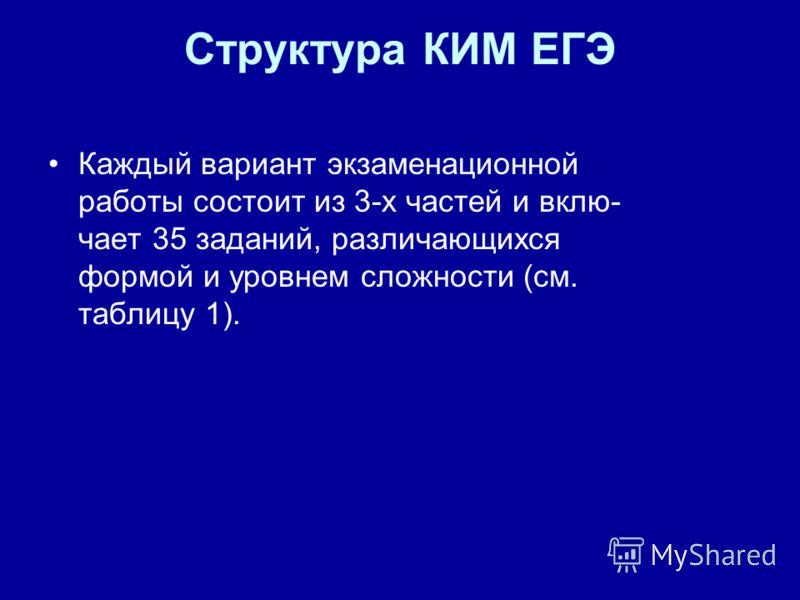 Структура КИМ ЕГЭ Каждый вариант экзаменационной работы состоит из 3-х частей и вклю- чает 35 заданий, различающихся формой и уровнем сложности (см. таблицу 1).