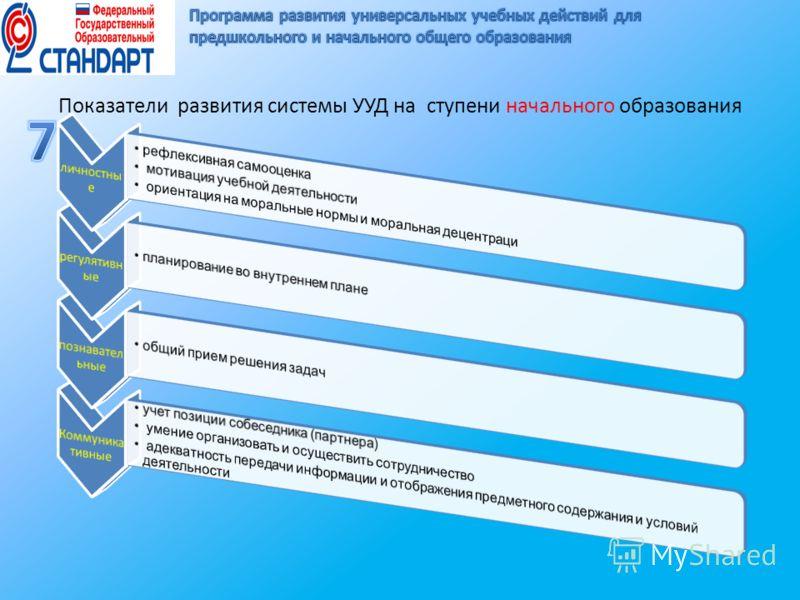 Показатели развития системы УУД на ступени начального образования