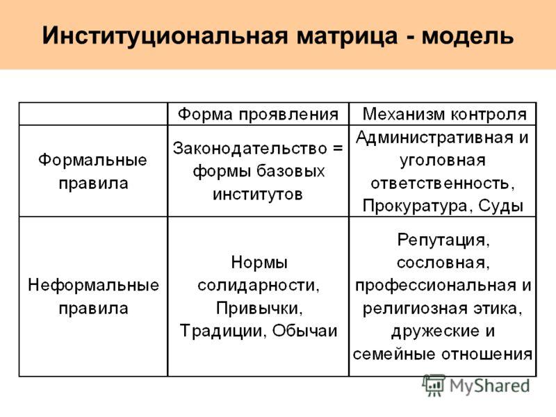 Институциональная матрица - модель