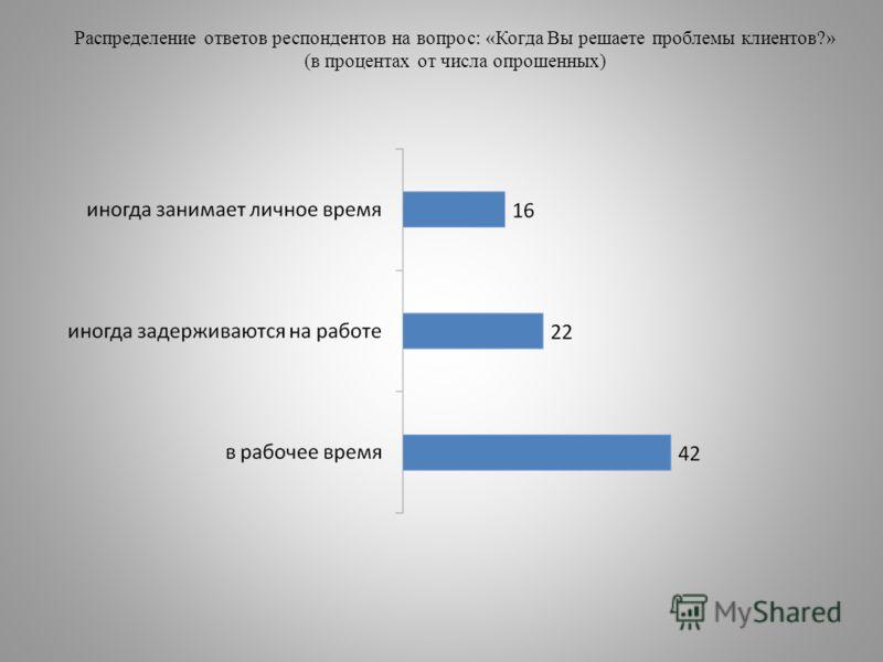 Распределение ответов респондентов на вопрос: «Когда Вы решаете проблемы клиентов?» (в процентах от числа опрошенных)
