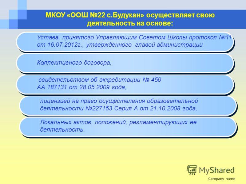 Company name www.themegallery.com МКОУ «ООШ 22 с.Будукан» осуществляет свою деятельность на основе: лицензией на право осуществления образовательной деятельности 227153 Серия А от 21.10.2008 года, Устава, принятого Управляющим Советом Школы протокол