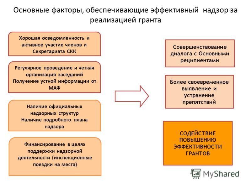 Основные факторы, обеспечивающие эффективный надзор за реализацией гранта Совершенствование диалога с Основными реципиентами Более своевременное выявление и устранение препятствий Хорошая осведомленность и активное участие членов и Секретариата СКК Р