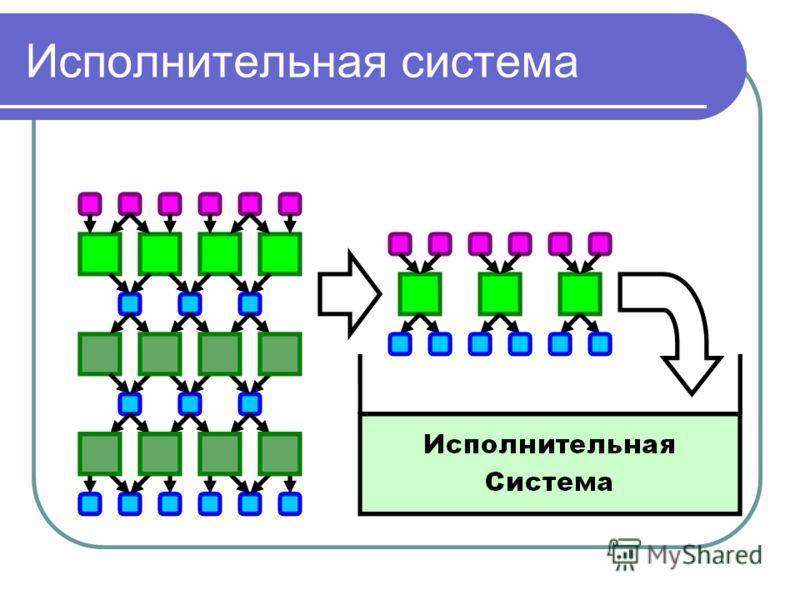 Исполнительная система