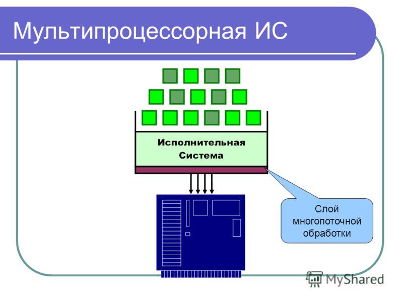 Мультипроцессорная ИС Слой многопоточной обработки